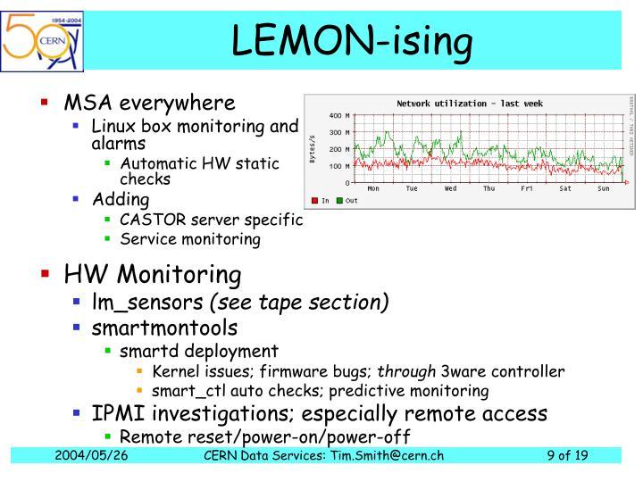 LEMON-ising
