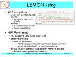 lemon ising