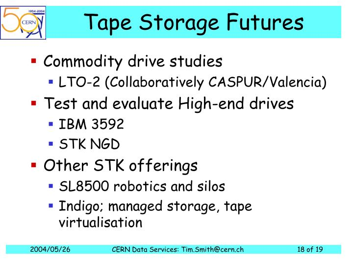 Tape Storage Futures