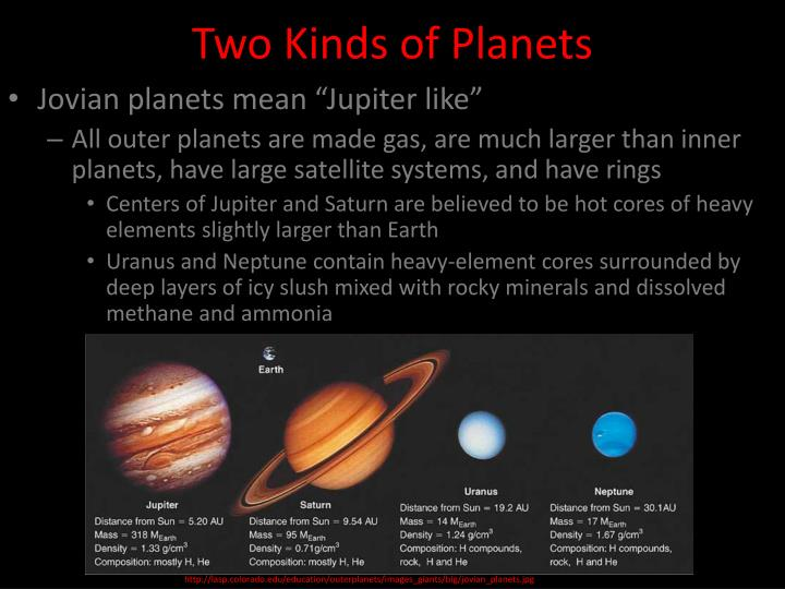 all types of planets - photo #26