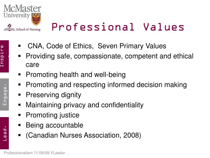 weakness in nurses code of ethics Code of ethics for nursing practitioners in south africa universal declaration of human rights, international council of nurses (icn) code of ethics, the.