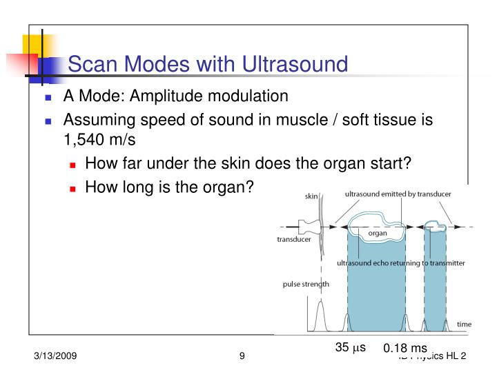 Scan Modes with Ultrasound