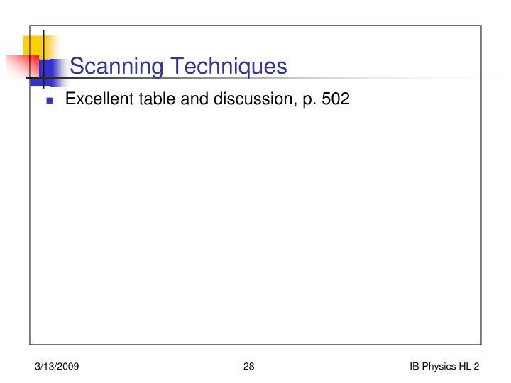 Scanning Techniques