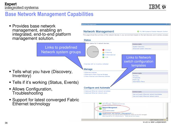 Base Network Management Capabilities
