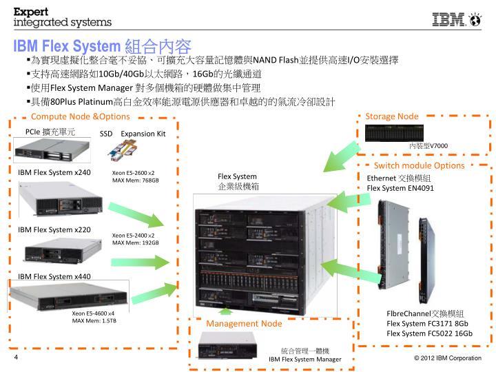 IBM Flex System