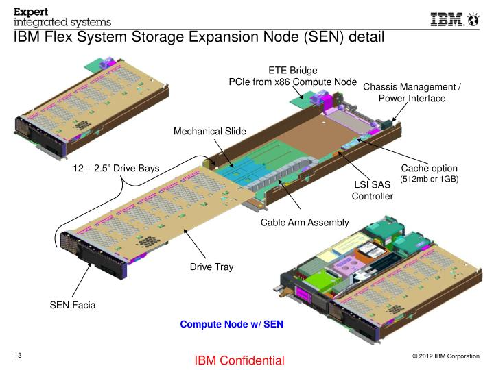 IBM Flex System Storage Expansion Node (SEN) detail