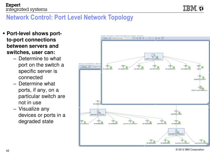 Network Control: Port Level Network Topology