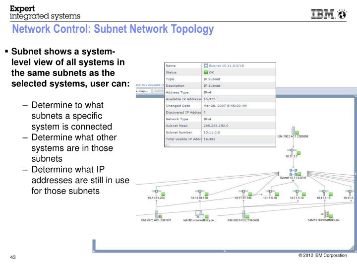 Network Control: Subnet Network Topology