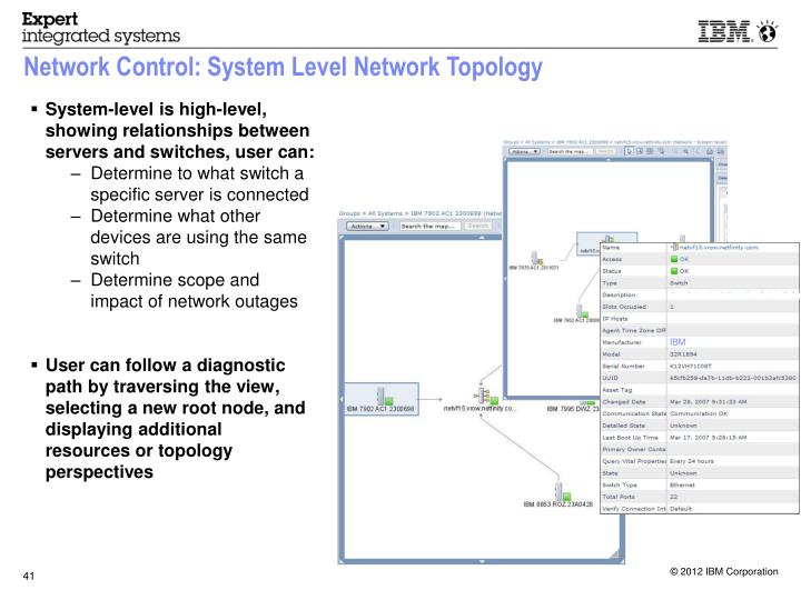Network Control: System Level Network Topology