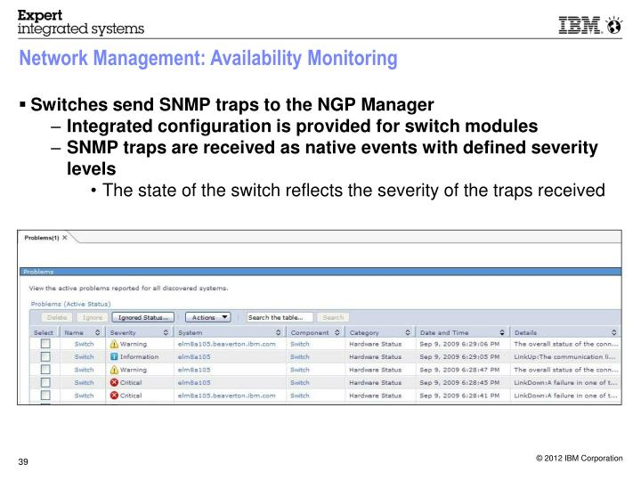 Network Management: Availability Monitoring