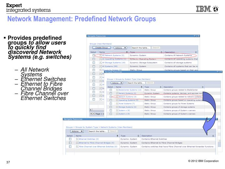 Network Management: Predefined Network Groups