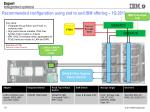 recommended configuration using end to end ibm offering 1q 2013