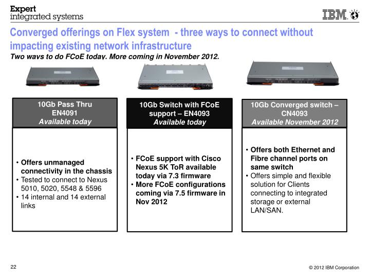 Converged offerings on Flex system  - three ways to connect without impacting existing network infrastructure