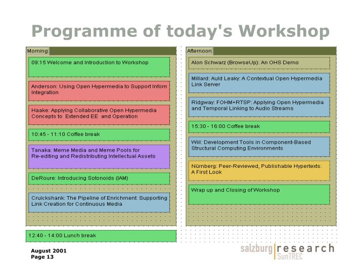 Programme of today's Workshop