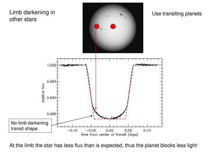 Limb darkening in other stars