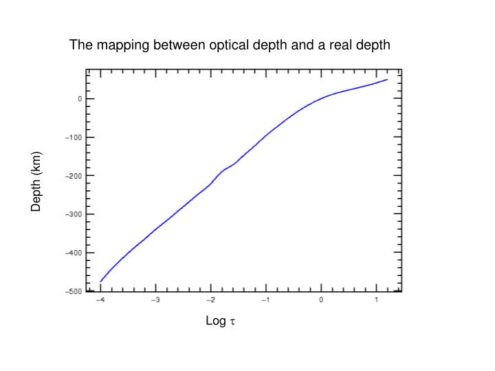 The mapping between optical depth and a real depth