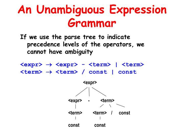An Unambiguous Expression Grammar