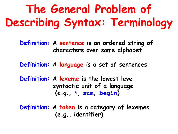 The General Problem of Describing Syntax: Terminology