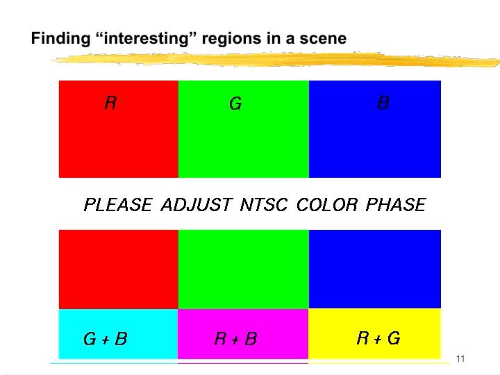 "Finding ""interesting"" regions in a scene"