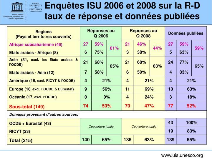 Enquêtes ISU 2006 et 2008 sur la R-D taux de réponse et données publiées