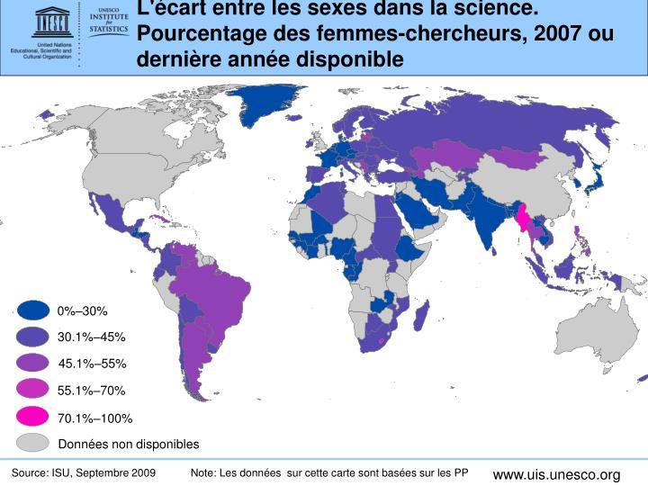 L'écart entre les sexes dans la science. Pourcentage des femmes-chercheurs, 2007 ou dernière année disponible