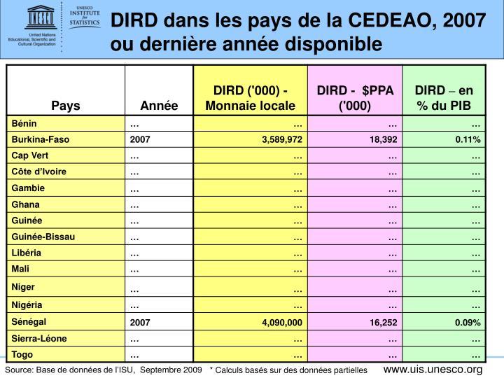 DIRD dans les pays de la CEDEAO, 2007 ou dernière année disponible