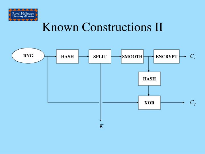 Known Constructions II