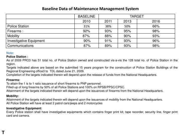 Baseline Data of Maintenance Management System
