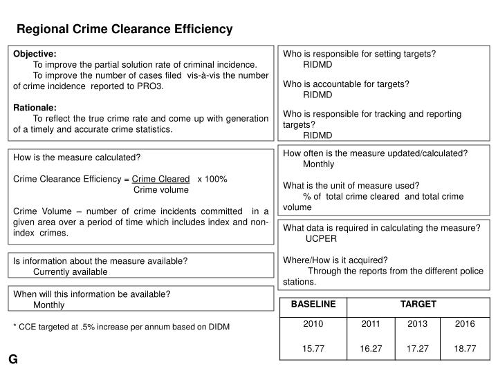 Regional Crime Clearance Efficiency