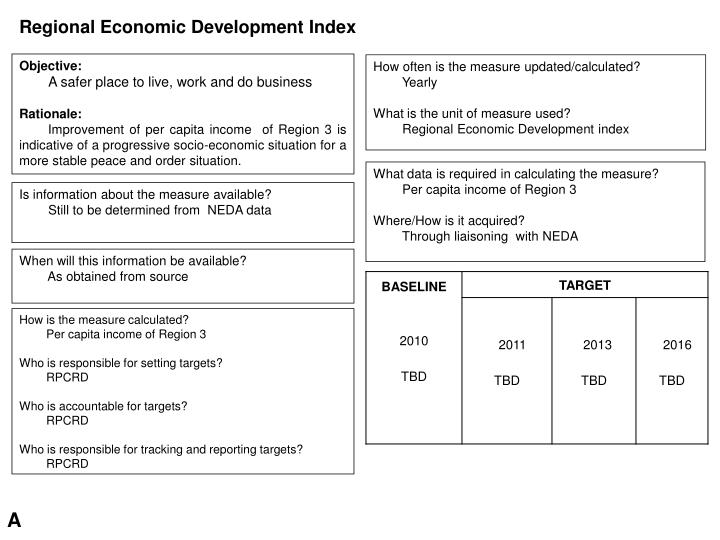 Regional Economic Development Index