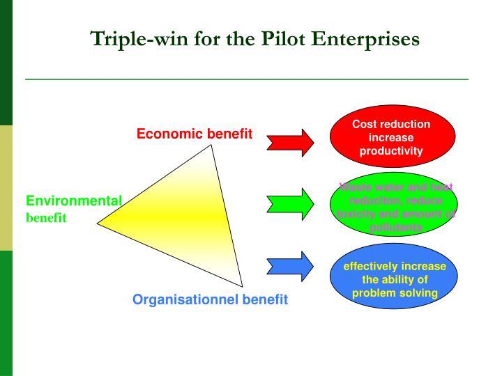Triple-win for the Pilot Enterprises