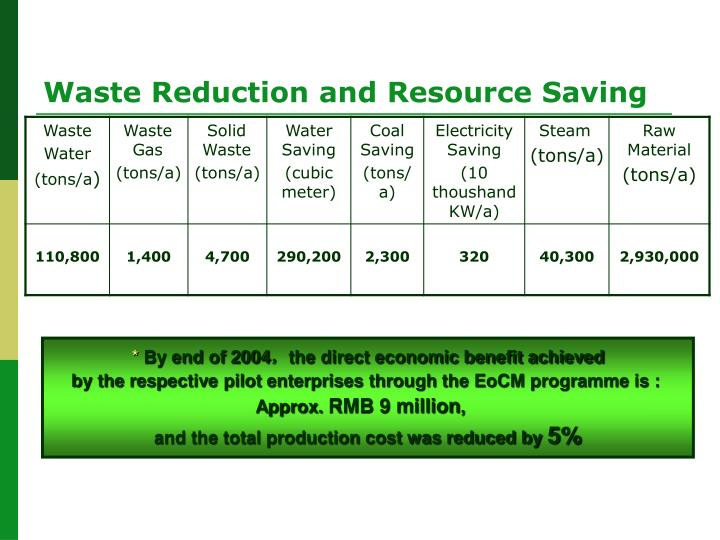 Waste Reduction and Resource Saving