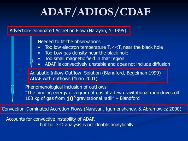 ADAF/ADIOS/CDAF