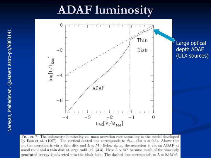 ADAF luminosity