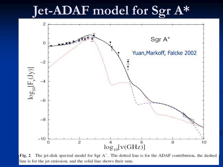 Jet-ADAF model for Sgr A*