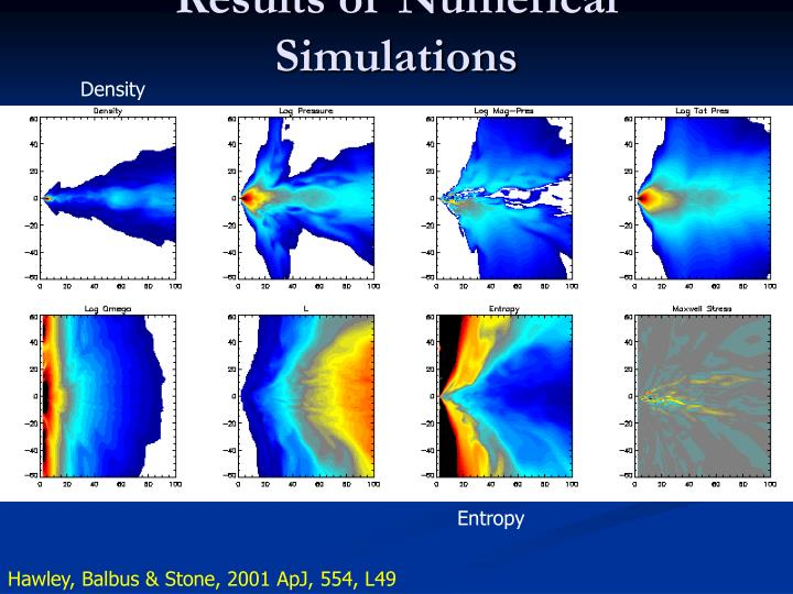 Results of Numerical Simulations