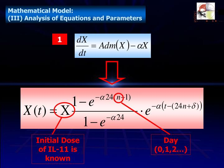 Mathematical Model:                                     (III) Analysis of Equations and Parameters