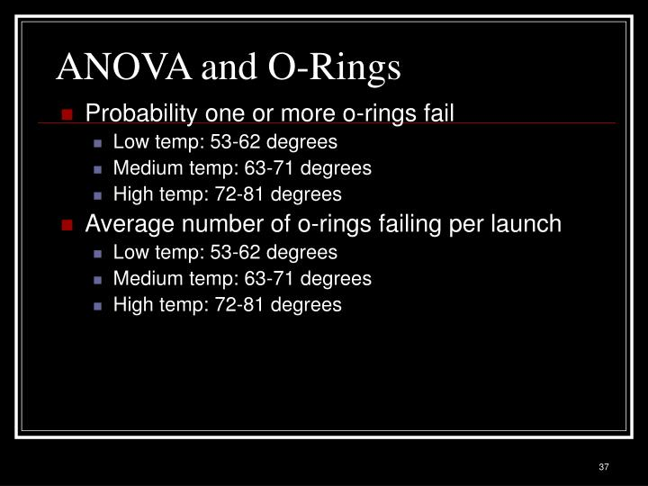 ANOVA and O-Rings