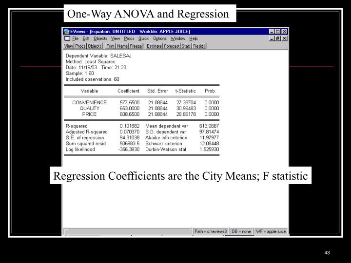 One-Way ANOVA and Regression