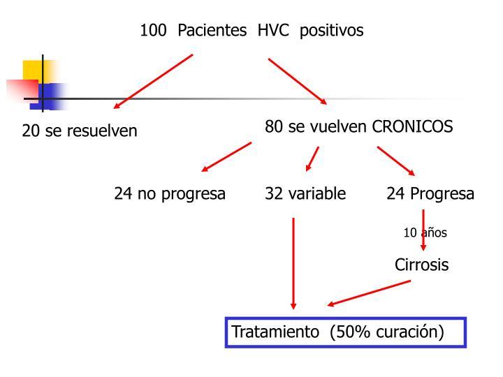 100  Pacientes  HVC  positivos