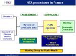 hta procedures in france