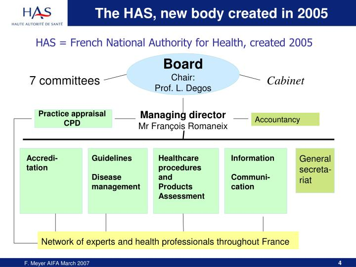 The HAS, new body created in 2005