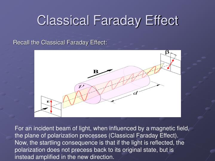 Classical Faraday Effect
