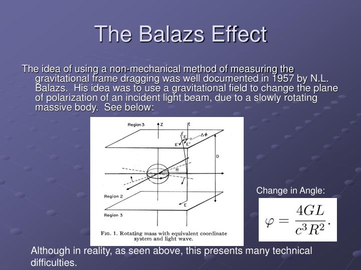 The Balazs Effect