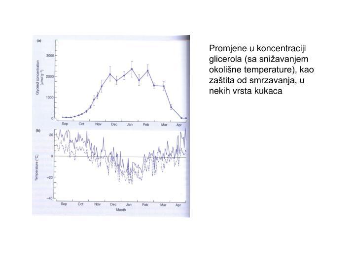 Promjene u koncentraciji glicerola (sa snižavanjem okolišne temperature), kao zaštita od smrzavanja, u nekih vrsta kukaca