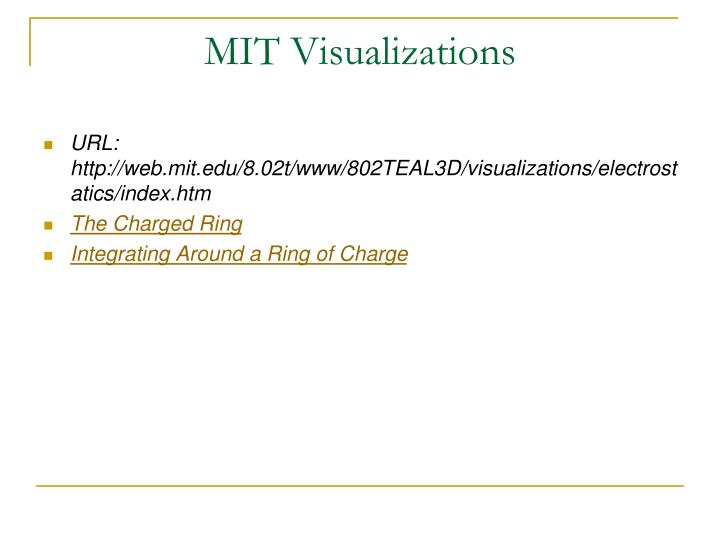 MIT Visualizations