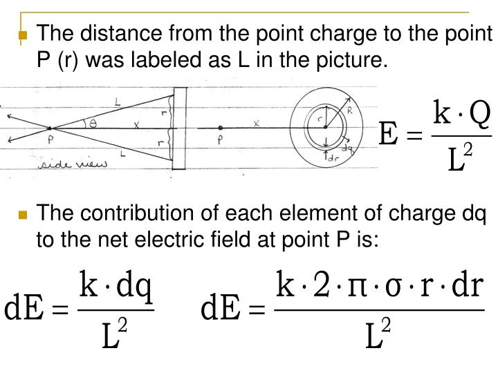 The distance from the point charge to the point P (r) was labeled as L in the picture.