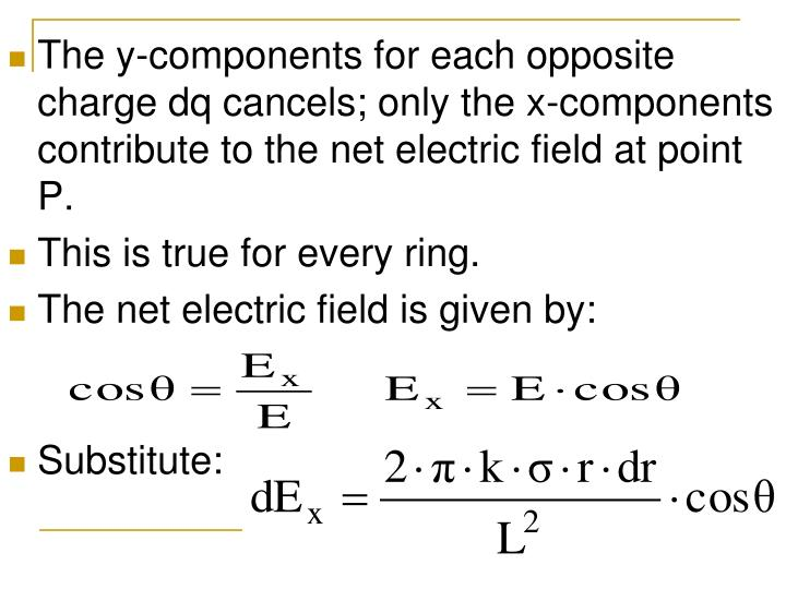The y-components for each opposite charge dq cancels; only the x-components contribute to the net electric field at point P.