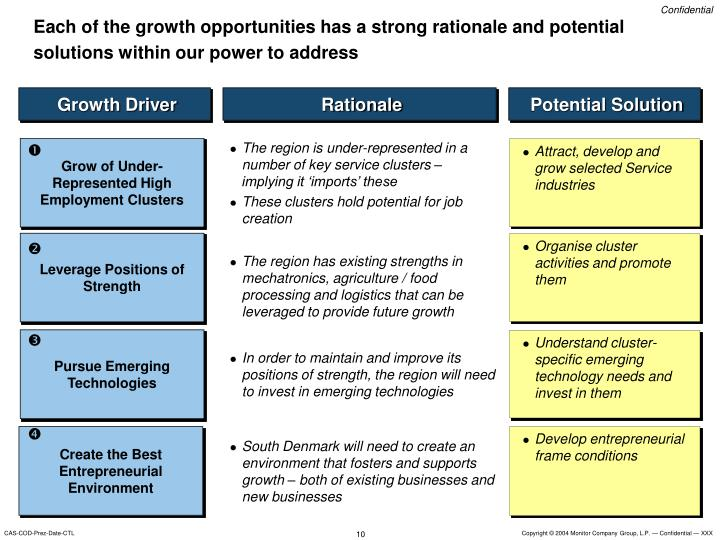 Each of the growth opportunities has a strong rationale and potential solutions within our power to address