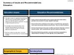 summary of issues and recommendations education